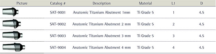 Anatomic abutments